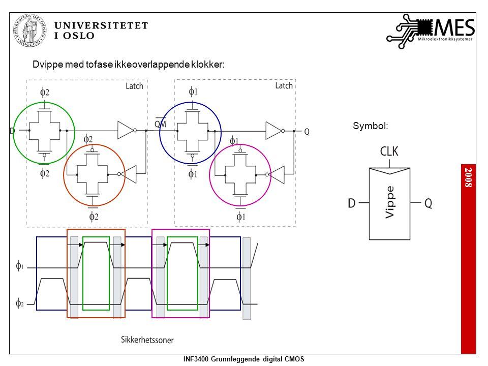 2008 INF3400 Grunnleggende digital CMOS Dvippe med tofase ikkeoverlappende klokker: Symbol: