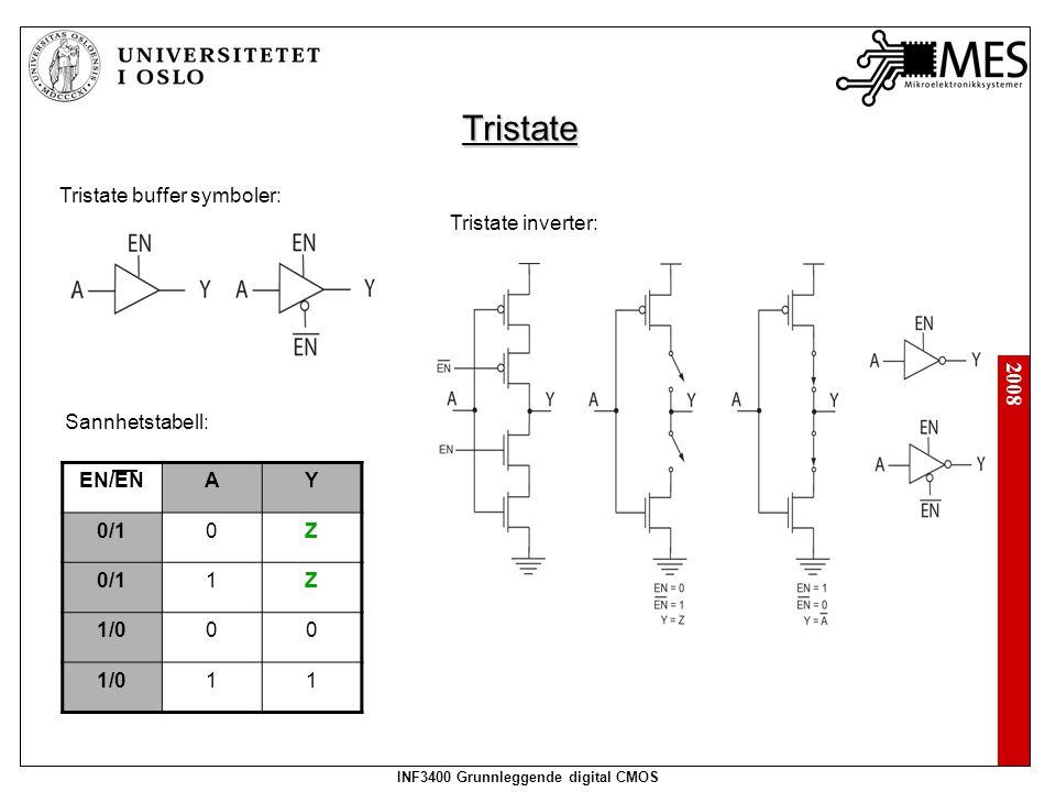 2008 INF3400 Grunnleggende digital CMOS Tristate Tristate buffer symboler: EN/ENAY 0/10Z 1Z 1/000 11 Sannhetstabell: Tristate inverter:
