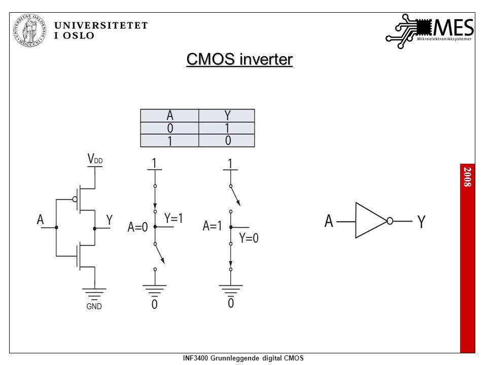 2008 INF3400 Grunnleggende digital CMOS CMOS inverter