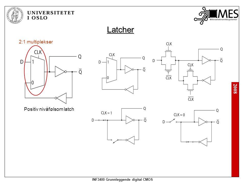 2008 INF3400 Grunnleggende digital CMOS Latcher 2:1 multiplekser Positiv nivåfølsom latch