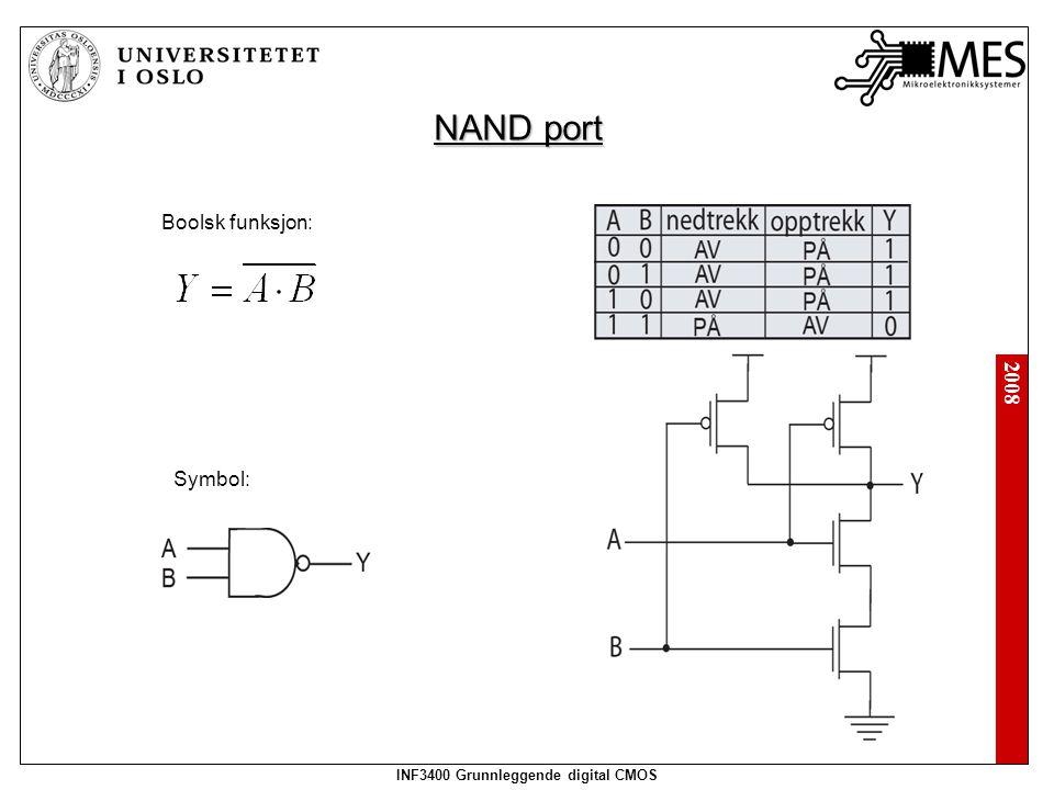 2008 INF3400 Grunnleggende digital CMOS NAND port Boolsk funksjon: Symbol: