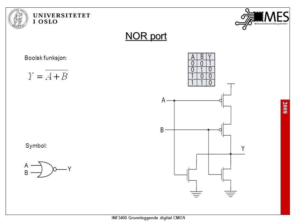 2008 INF3400 Grunnleggende digital CMOS NOR port Boolsk funksjon: Symbol: