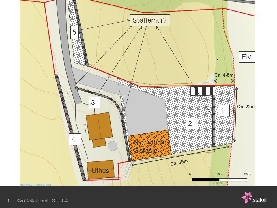 Classification: Internal 2011-12-223 1 2 3 Grønn stiplet linje viser dagens nivå.