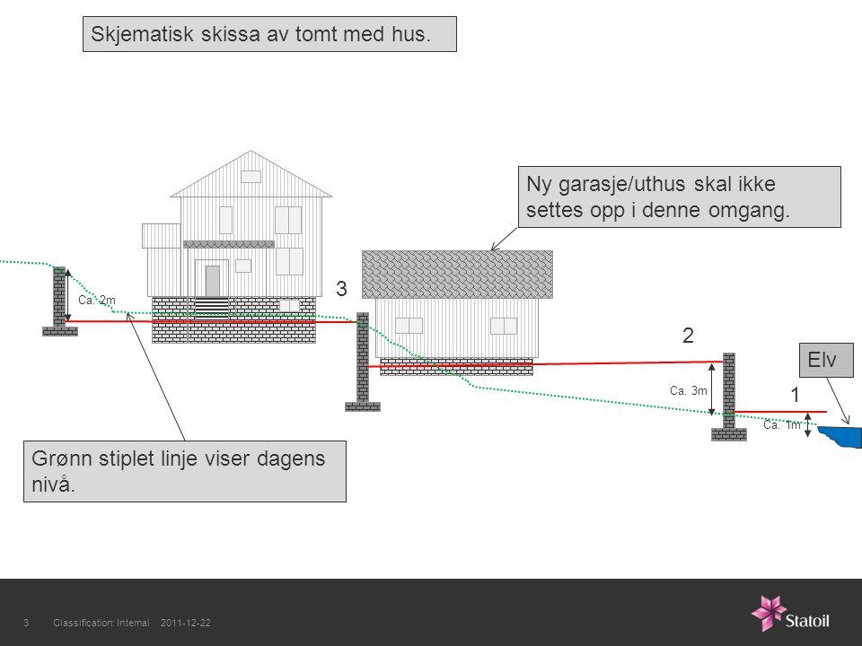 Classification: Internal 2011-12-223 1 2 3 Grønn stiplet linje viser dagens nivå. Skjematisk skissa av tomt med hus. Ny garasje/uthus skal ikke settes
