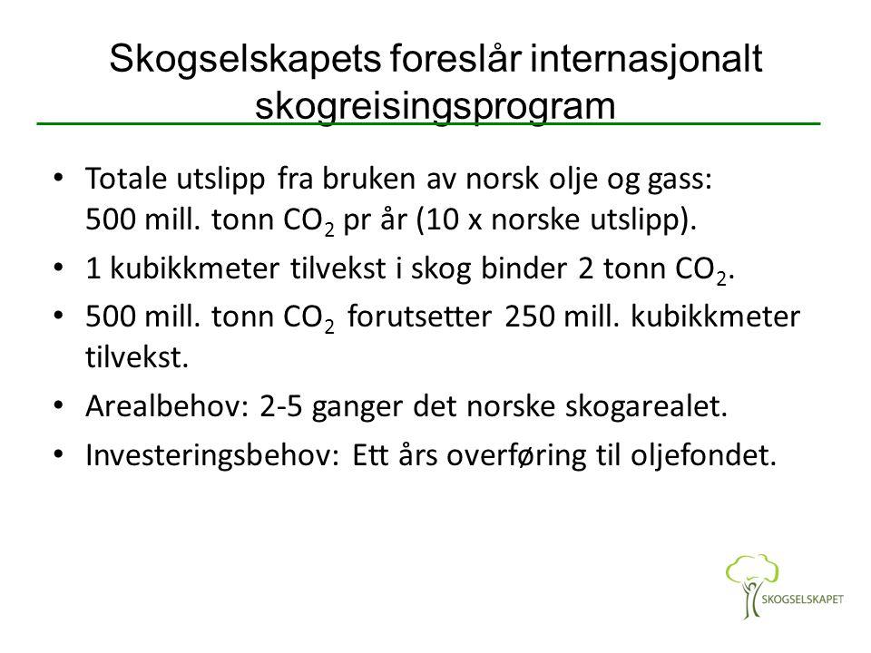 Skogselskapets foreslår internasjonalt skogreisingsprogram Totale utslipp fra bruken av norsk olje og gass: 500 mill. tonn CO 2 pr år (10 x norske uts