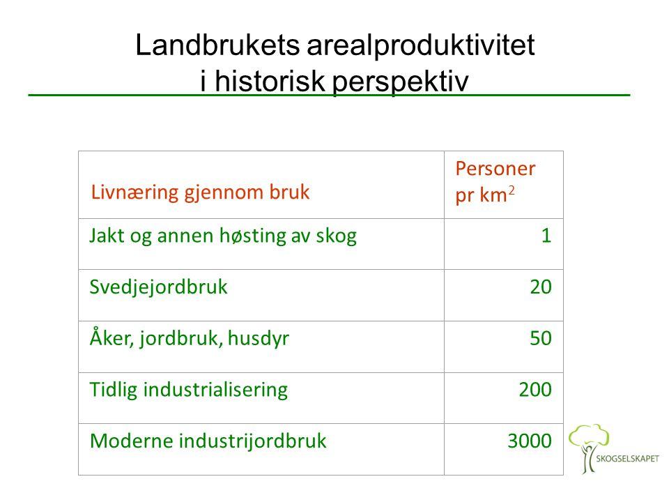 Landbrukets arealproduktivitet i historisk perspektiv Personer pr km 2 Jakt og annen høsting av skog1 Svedjejordbruk20 Åker, jordbruk, husdyr50 Tidlig