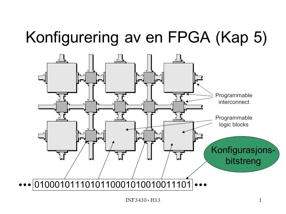 INF3430 - H131 Konfigurering av en FPGA (Kap 5) 0100010111010110001010010011101 Konfigurasjons- bitstreng