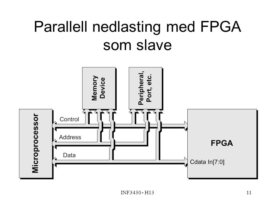 INF3430 - H1311 Parallell nedlasting med FPGA som slave