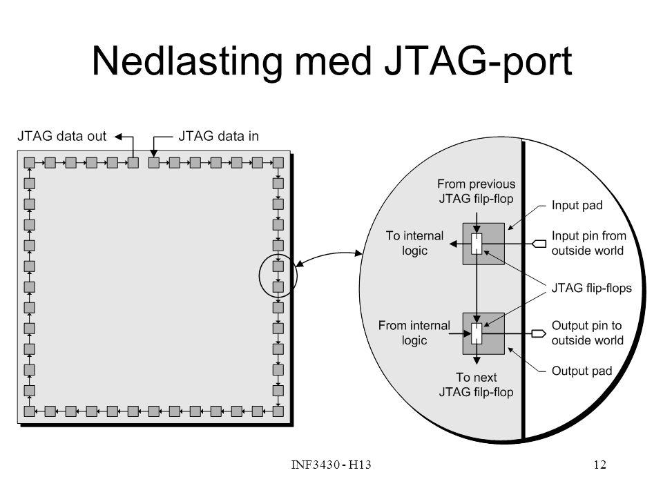 INF3430 - H1312 Nedlasting med JTAG-port