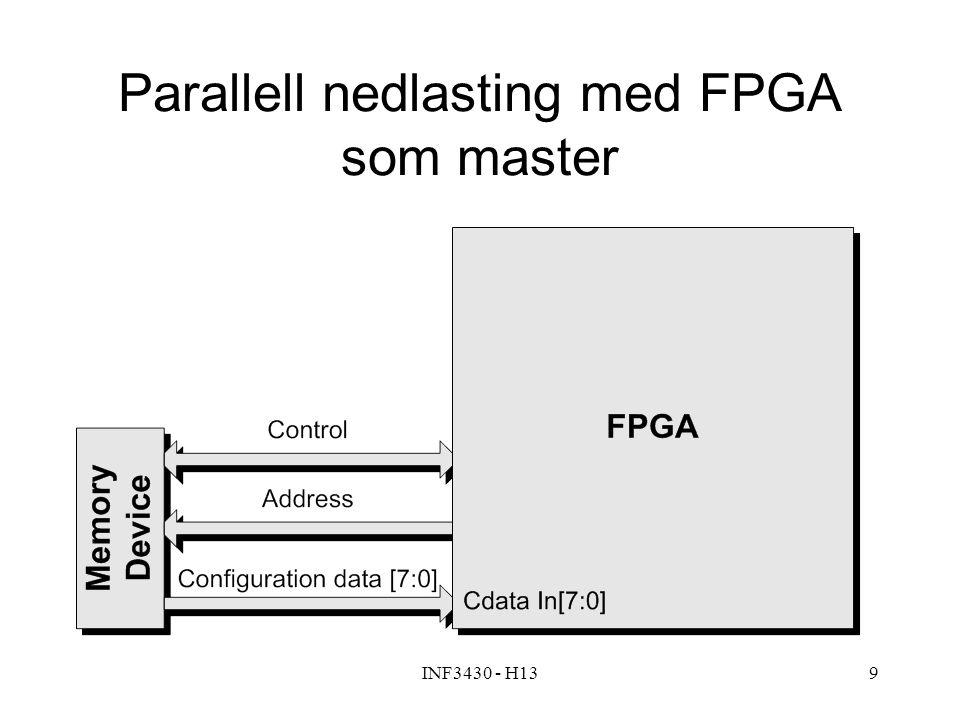 INF3430 - H139 Parallell nedlasting med FPGA som master