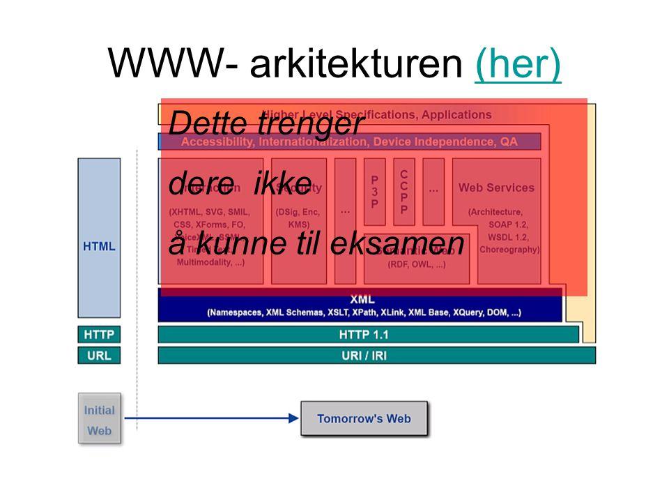 WWW- arkitekturen (her)(her) Dette trenger dere ikke å kunne til eksamen