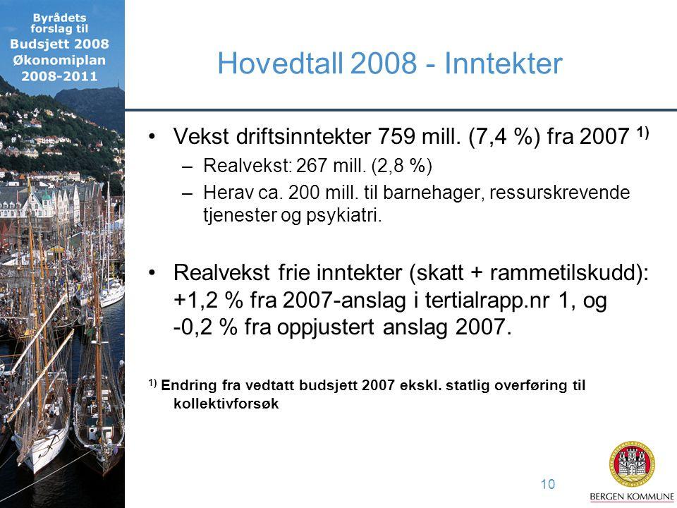 10 Hovedtall 2008 - Inntekter Vekst driftsinntekter 759 mill. (7,4 %) fra 2007 1) –Realvekst: 267 mill. (2,8 %) –Herav ca. 200 mill. til barnehager, r