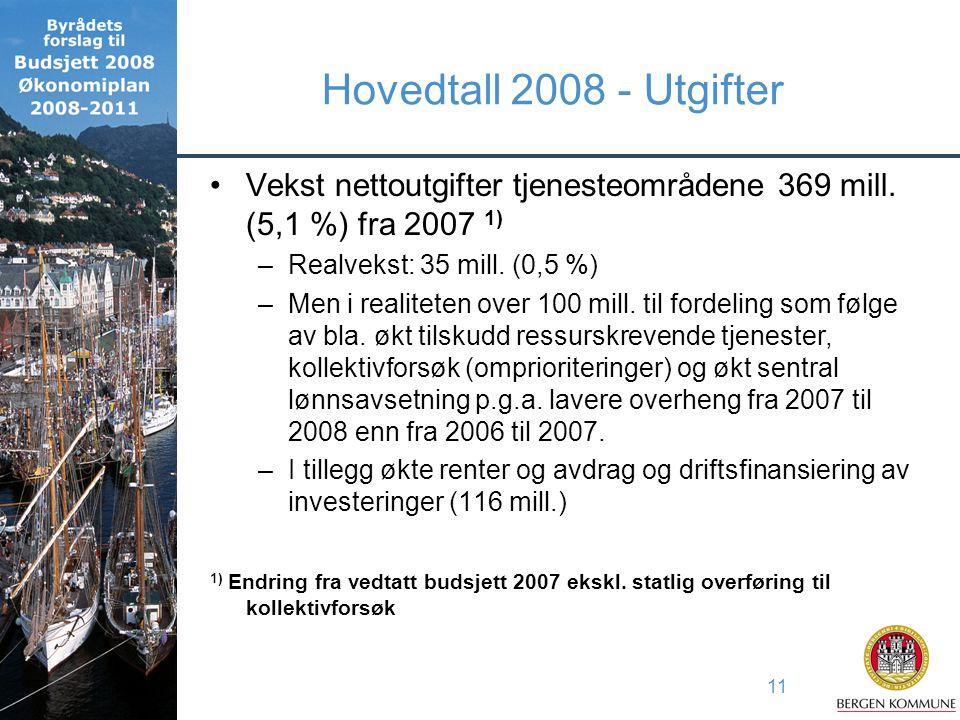 11 Hovedtall 2008 - Utgifter Vekst nettoutgifter tjenesteområdene 369 mill. (5,1 %) fra 2007 1) –Realvekst: 35 mill. (0,5 %) –Men i realiteten over 10