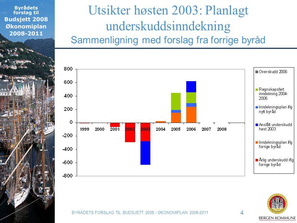 BYRÅDETS FORSLAG TIL BUDSJETT 2008 / ØKONOMIPLAN 2008-2011 4 Utsikter høsten 2003: Planlagt underskuddsinndekning Sammenligning med forslag fra forrig