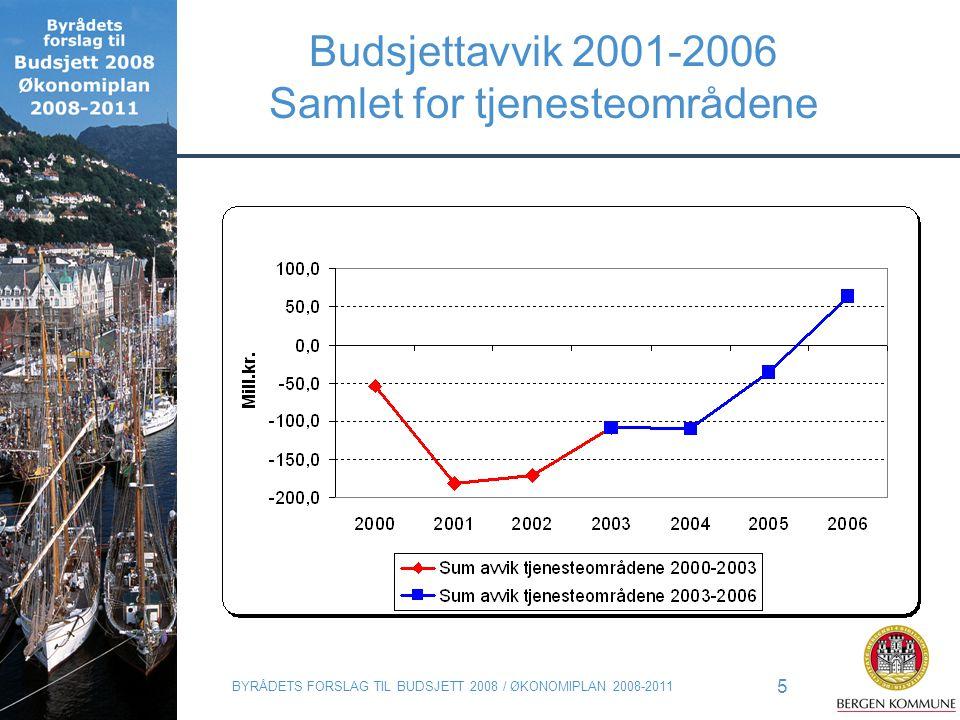 BYRÅDETS FORSLAG TIL BUDSJETT 2008 / ØKONOMIPLAN 2008-2011 5 Budsjettavvik 2001-2006 Samlet for tjenesteområdene