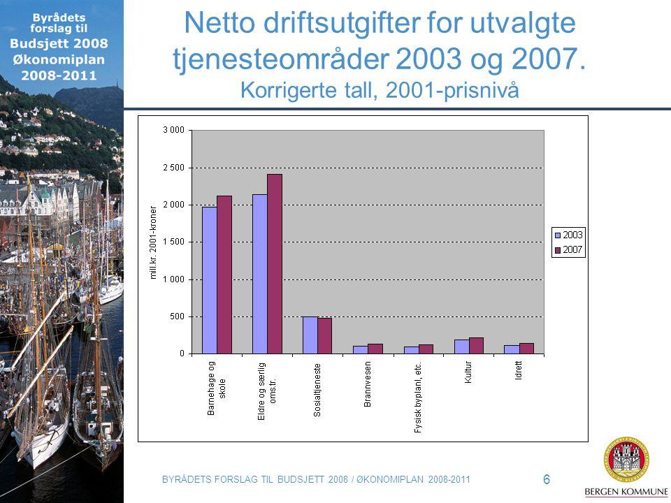 BYRÅDETS FORSLAG TIL BUDSJETT 2008 / ØKONOMIPLAN 2008-2011 6 Netto driftsutgifter for utvalgte tjenesteområder 2003 og 2007. Korrigerte tall, 2001-pri