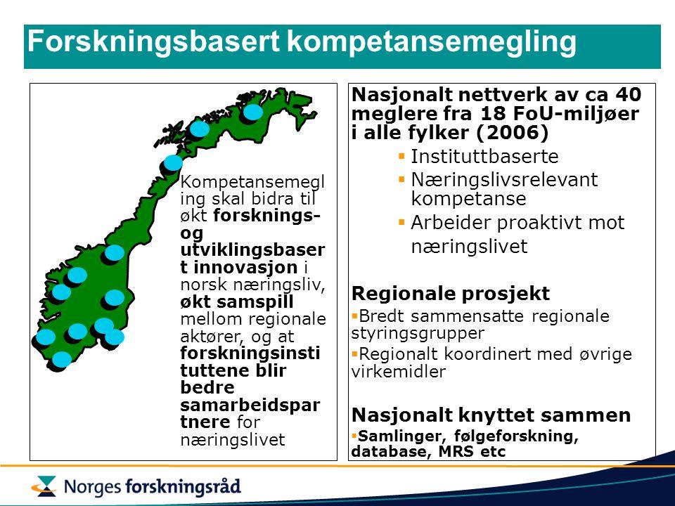 Forskningsbasert kompetansemegling Nasjonalt nettverk av ca 40 meglere fra 18 FoU-miljøer i alle fylker (2006)  Instituttbaserte  Næringslivsrelevan