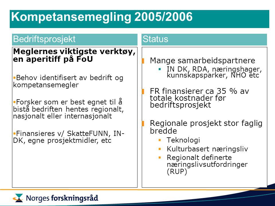 Bedriftsprosjekt Kompetansemegling 2005/2006 Meglernes viktigste verktøy, en aperitiff på FoU  Behov identifisert av bedrift og kompetansemegler  Fo