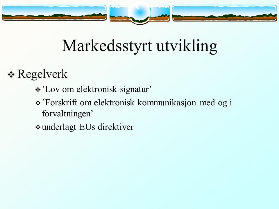 Markedsstyrt utvikling  Regelverk  'Lov om elektronisk signatur'  'Forskrift om elektronisk kommunikasjon med og i forvaltningen'  underlagt EUs direktiver