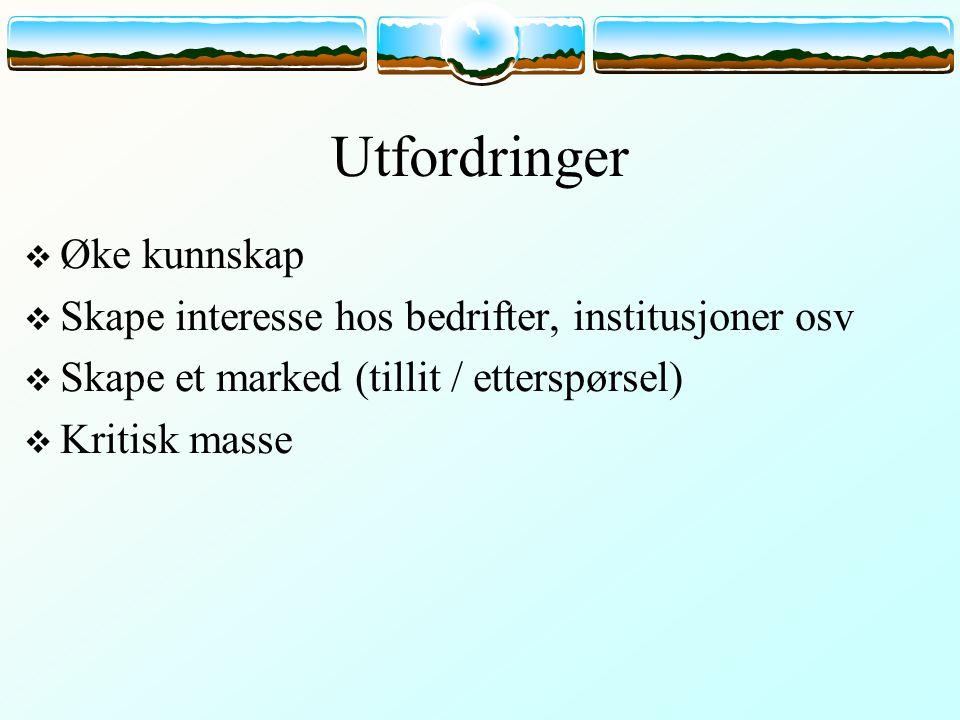 Utfordringer  Øke kunnskap  Skape interesse hos bedrifter, institusjoner osv  Skape et marked (tillit / etterspørsel)  Kritisk masse