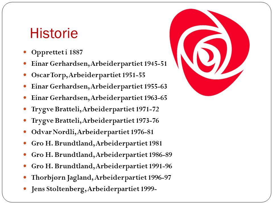 Historie Opprettet i 1887 Einar Gerhardsen, Arbeiderpartiet 1945-51 Oscar Torp, Arbeiderpartiet 1951-55 Einar Gerhardsen, Arbeiderpartiet 1955-63 Einar Gerhardsen, Arbeiderpartiet 1963-65 Trygve Bratteli, Arbeiderpartiet 1971-72 Trygve Bratteli, Arbeiderpartiet 1973-76 Odvar Nordli, Arbeiderpartiet 1976-81 Gro H.