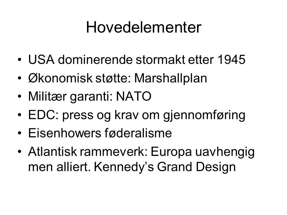 Hovedelementer USA dominerende stormakt etter 1945 Økonomisk støtte: Marshallplan Militær garanti: NATO EDC: press og krav om gjennomføring Eisenhower