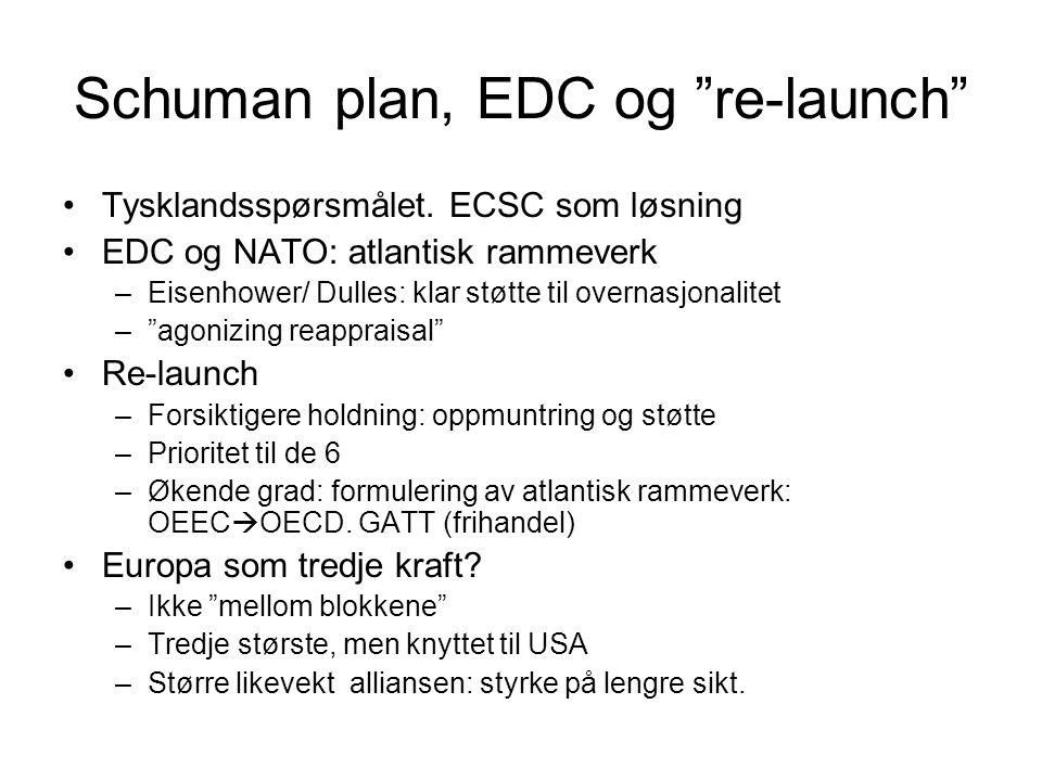 """Schuman plan, EDC og """"re-launch"""" Tysklandsspørsmålet. ECSC som løsning EDC og NATO: atlantisk rammeverk –Eisenhower/ Dulles: klar støtte til overnasjo"""