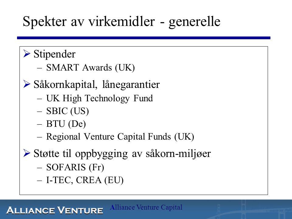 Alliance Venture Capital Spekter av virkemidler - generelle  Stipender –SMART Awards (UK)  Såkornkapital, lånegarantier –UK High Technology Fund –SBIC (US) –BTU (De) –Regional Venture Capital Funds (UK)  Støtte til oppbygging av såkorn-miljøer –SOFARIS (Fr) –I-TEC, CREA (EU)