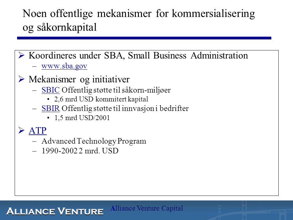 Alliance Venture Capital Noen offentlige mekanismer for kommersialisering og såkornkapital  Koordineres under SBA, Small Business Administration –www.sba.govwww.sba.gov  Mekanismer og initiativer –SBIC Offentlig støtte til såkorn-miljøerSBIC 2,6 mrd USD kommitert kapital –SBIR Offentlig støtte til innvasjon i bedrifterSBIR 1,5 mrd USD/2001  ATP ATP –Advanced Technology Program –1990-2002 2 mrd.