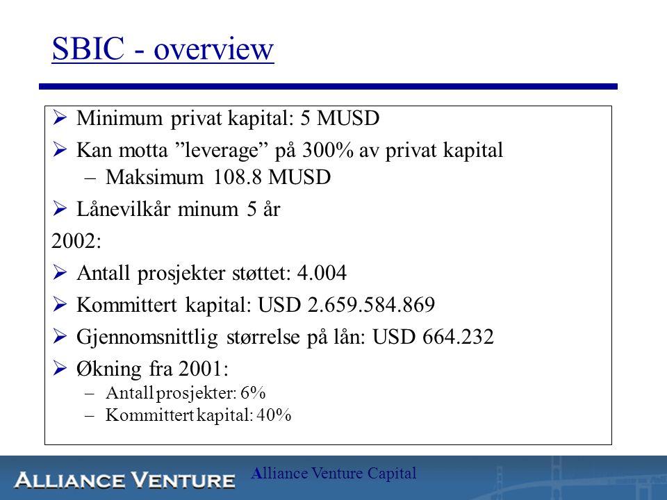 Alliance Venture Capital SBIC - overview  Minimum privat kapital: 5 MUSD  Kan motta leverage på 300% av privat kapital –Maksimum 108.8 MUSD  Lånevilkår minum 5 år 2002:  Antall prosjekter støttet: 4.004  Kommittert kapital: USD 2.659.584.869  Gjennomsnittlig størrelse på lån: USD 664.232  Økning fra 2001: –Antall prosjekter: 6% –Kommittert kapital: 40%