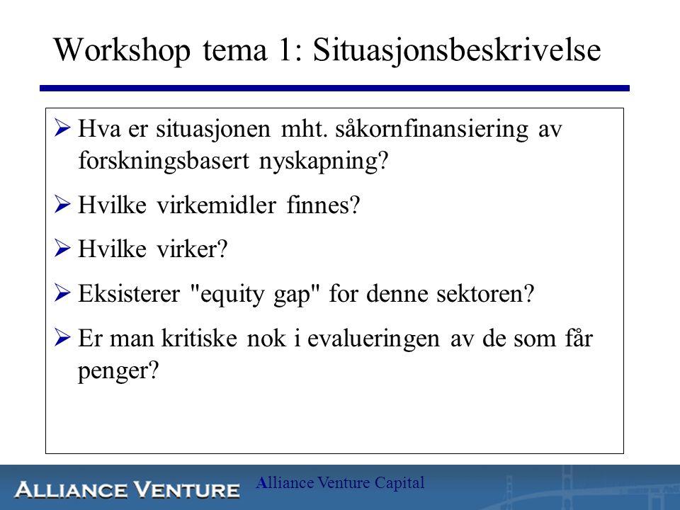 Alliance Venture Capital Workshop tema 1: Situasjonsbeskrivelse  Hva er situasjonen mht.