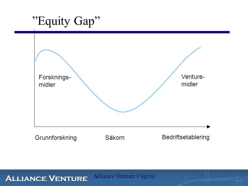 Alliance Venture Capital Equity Gap Forsknings- midler GrunnforskningSåkorn Venture- midler Bedriftsetablering