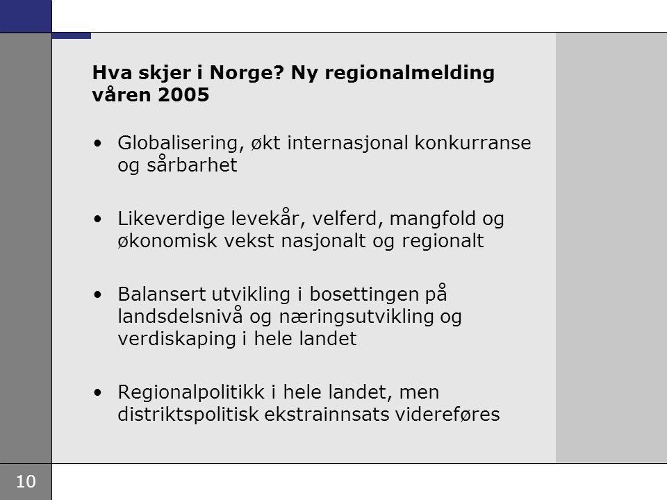10 Hva skjer i Norge? Ny regionalmelding våren 2005 Globalisering, økt internasjonal konkurranse og sårbarhet Likeverdige levekår, velferd, mangfold o