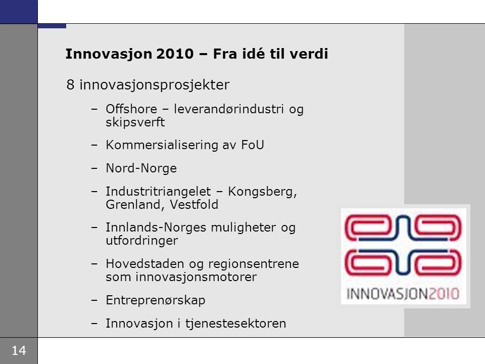 14 Innovasjon 2010 – Fra idé til verdi 8 innovasjonsprosjekter –Offshore – leverandørindustri og skipsverft –Kommersialisering av FoU –Nord-Norge –Ind