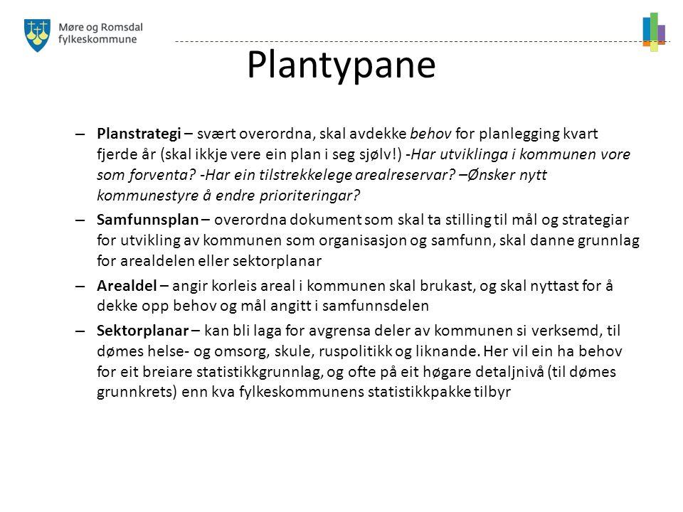 Plantypane – Planstrategi – svært overordna, skal avdekke behov for planlegging kvart fjerde år (skal ikkje vere ein plan i seg sjølv!) -Har utviklinga i kommunen vore som forventa.