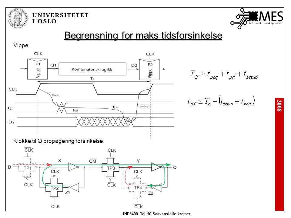 2008 INF3400 Del 10 Sekvensielle kretser Begrensning for maks tidsforsinkelse Klokke til Q propagering forsinkelse: Vippe