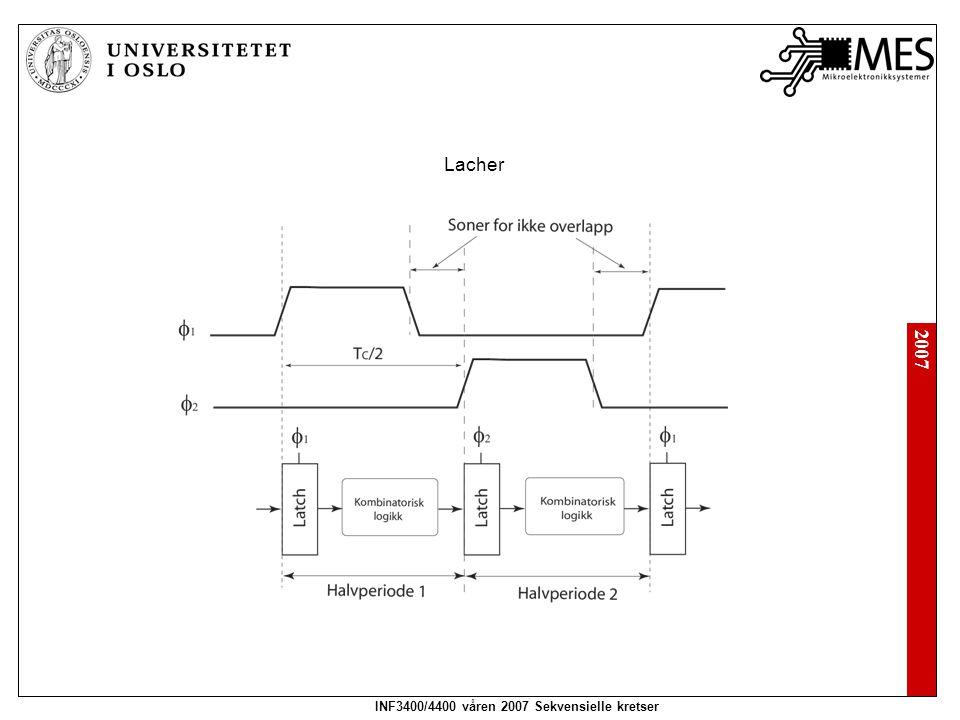 2007 INF3400/4400 våren 2007 Sekvensielle kretser Oppgave 7.2 TermVippeLatch t ccq 35ps t pcq 50ps t pdq 40ps t setup 65ps25ps t hold 30ps Anta parameterverdier som gitt i tabellen under.
