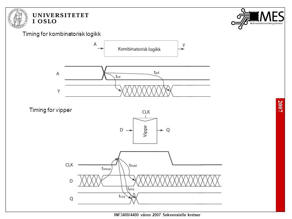 2007 INF3400/4400 våren 2007 Sekvensielle kretser Timing for kombinatorisk logikk Timing for vipper