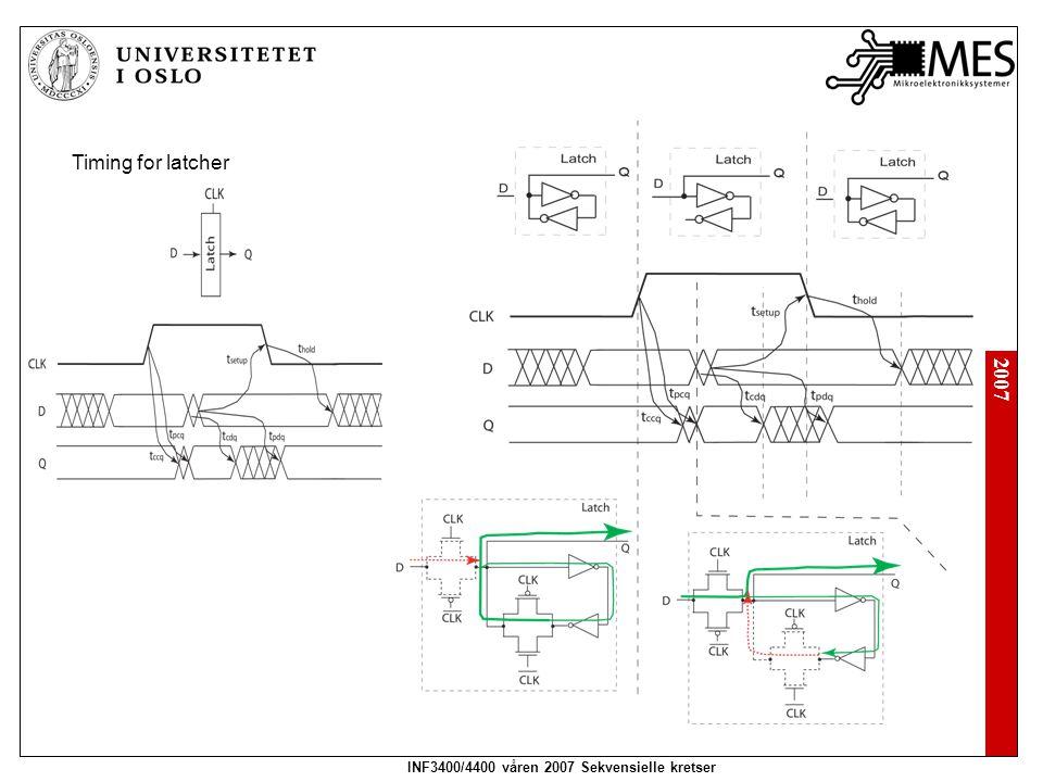 2007 INF3400/4400 våren 2007 Sekvensielle kretser Timing for latcher