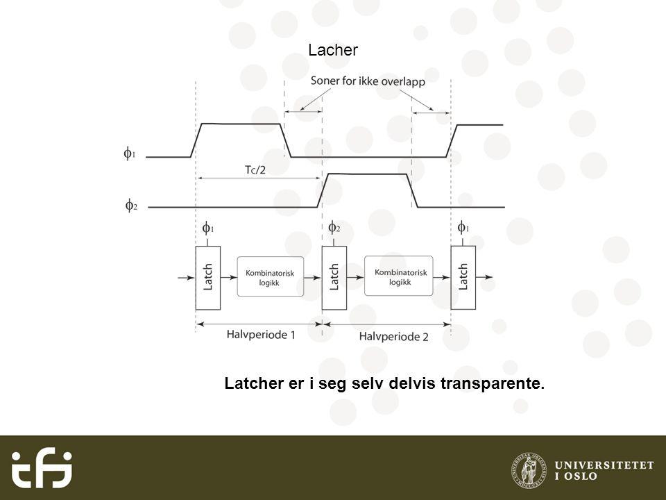Lacher som styres av pulser Reduserer latchenes transparente periode.