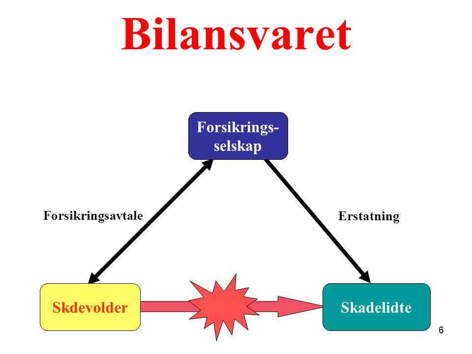 Skadelidte Forsikringsavtale Erstatning Bilansvaret Forsikrings- selskap Skdevolder 6