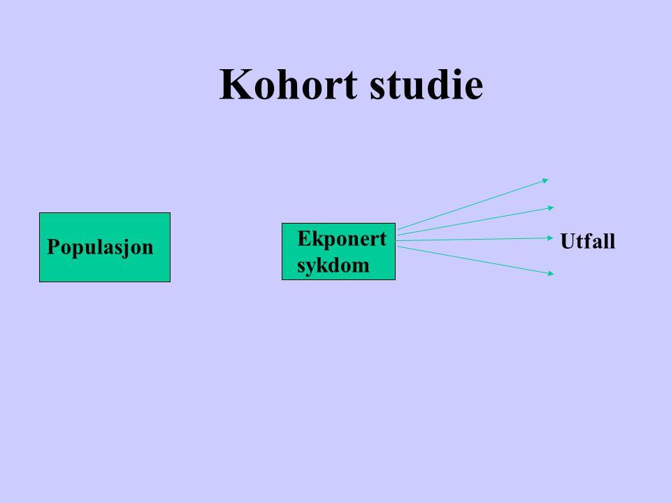 Populasjon Ekponert sykdom Utfall Kohort studie