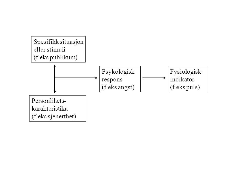  Elektrodermal aktivitet  Kardiovaskulær aktivitet  Hjerneelektrisk aktivitet  Andre mål Vanlige fysiologiske mål