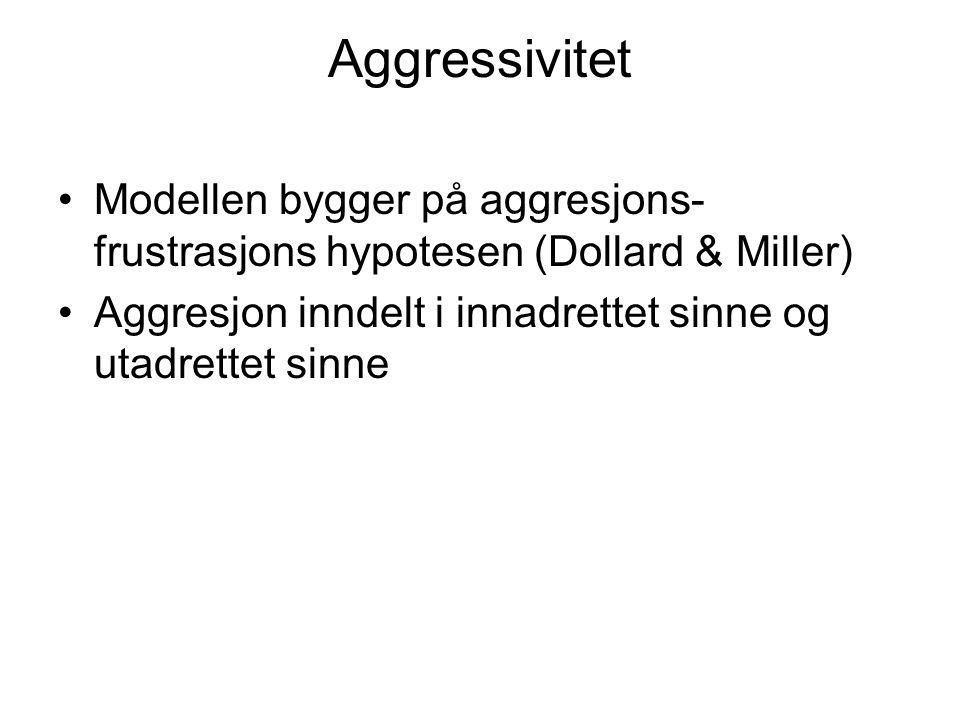Aggressivitet Modellen bygger på aggresjons- frustrasjons hypotesen (Dollard & Miller) Aggresjon inndelt i innadrettet sinne og utadrettet sinne