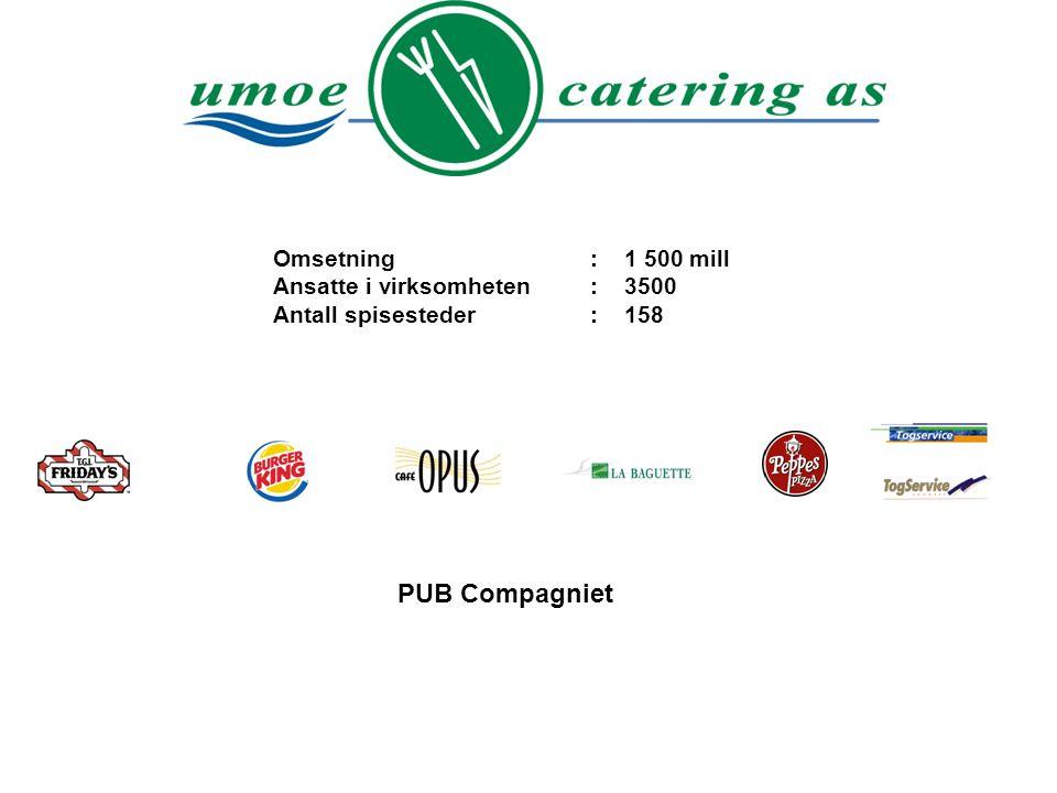 Omsetning: 1 500 mill Ansatte i virksomheten: 3500 Antall spisesteder: 158 PUB Compagniet