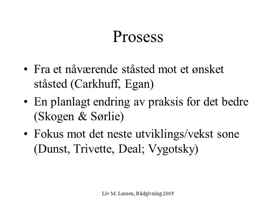 Liv M. Lassen, Rådgivning 2005 Prosess Fra et nåværende ståsted mot et ønsket ståsted (Carkhuff, Egan) En planlagt endring av praksis for det bedre (S