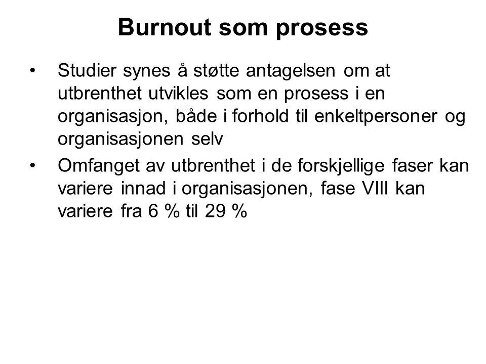 Burnout som prosess Studier synes å støtte antagelsen om at utbrenthet utvikles som en prosess i en organisasjon, både i forhold til enkeltpersoner og
