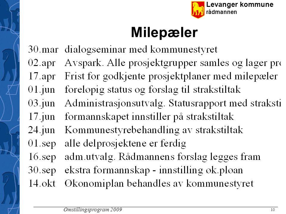 Levanger kommune rådmannen Omstillingsprogram 2009 10 Milepæler