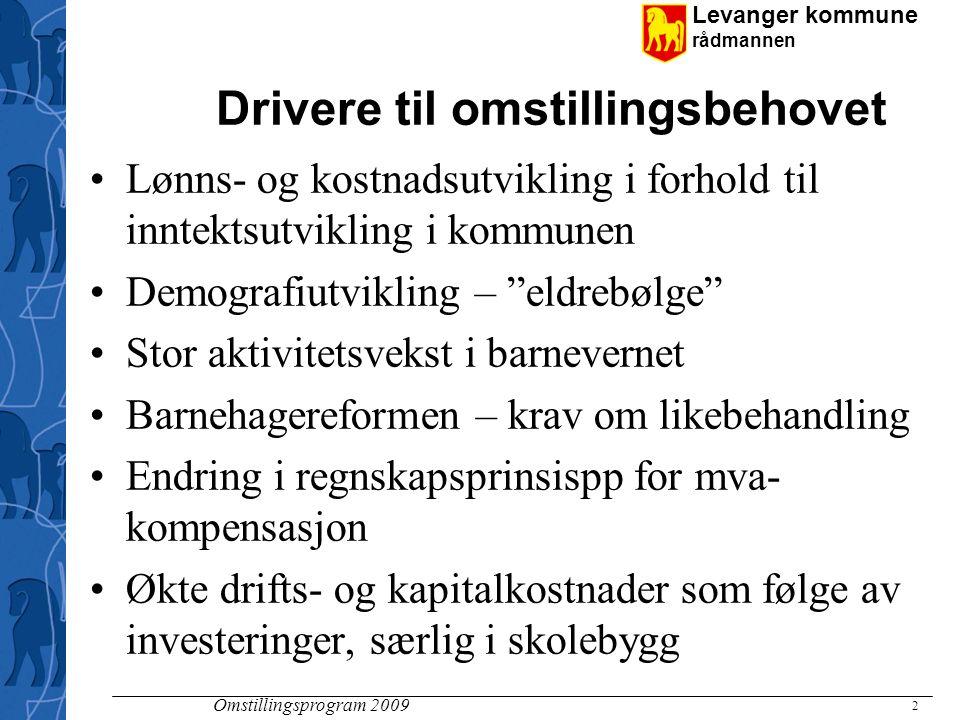 Levanger kommune rådmannen Omstillingsprogram 2009 3 LKs økonomiske historie