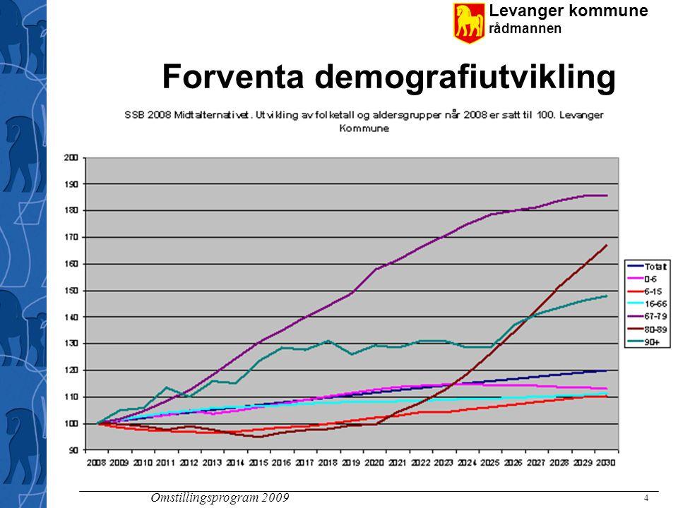 Levanger kommune rådmannen Omstillingsprogram 2009 4 Forventa demografiutvikling